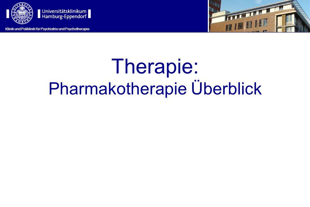 Pharmakotherapie Überblick