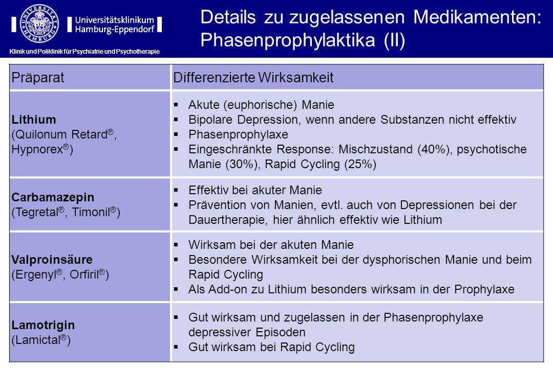 Details zu zugelassenen Medikamenten: Phasenprophylaktika (II)