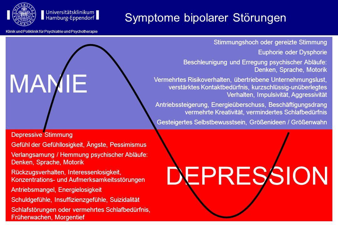 MANIE DEPRESSION Symptome bipolarer Störungen