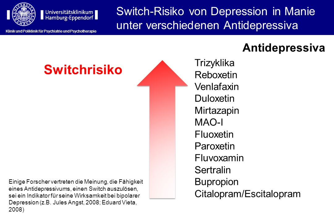 Switchrisiko Switch-Risiko von Depression in Manie