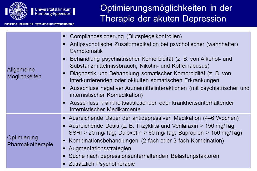 Optimierungsmöglichkeiten in der Therapie der akuten Depression