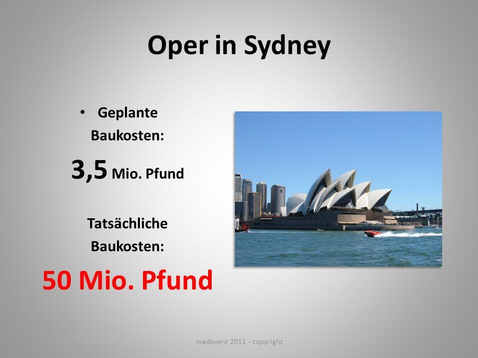 Oper in Sydney Geplante Baukosten: 3,5 Mio. Pfund Tatsächliche