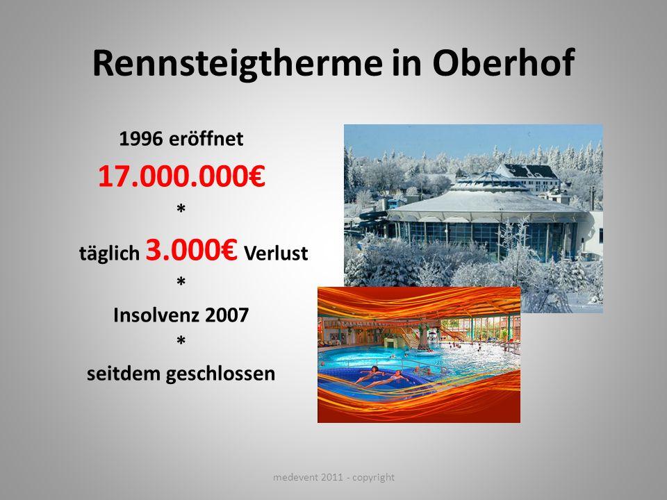 Rennsteigtherme in Oberhof