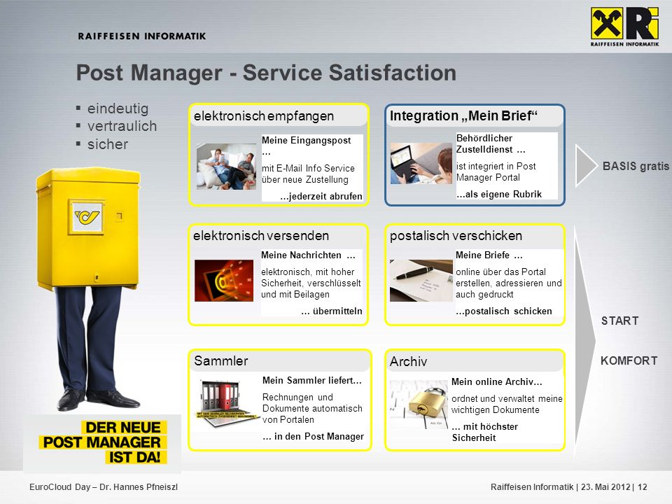 Post Manager - Service Satisfaction