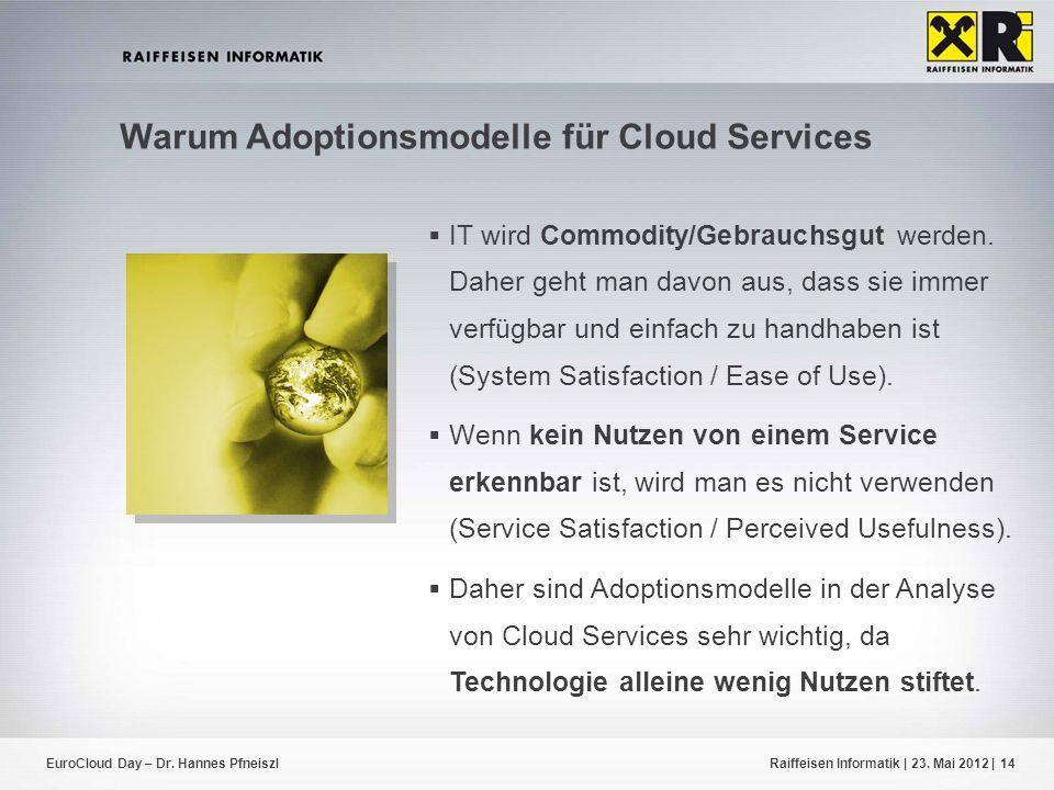 Warum Adoptionsmodelle für Cloud Services