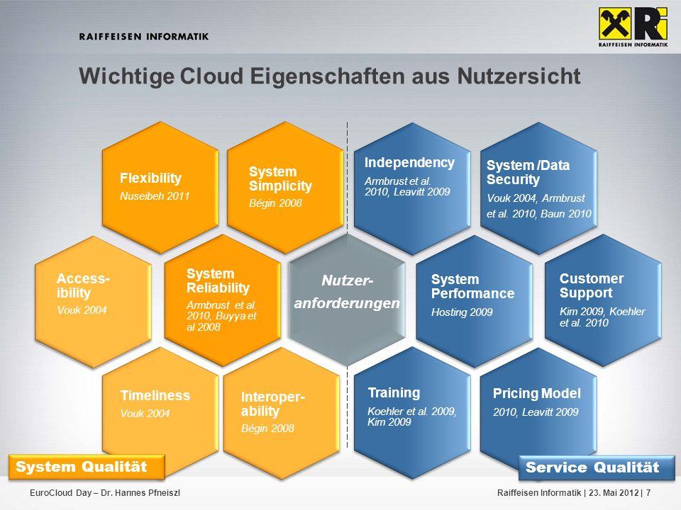 Wichtige Cloud Eigenschaften aus Nutzersicht