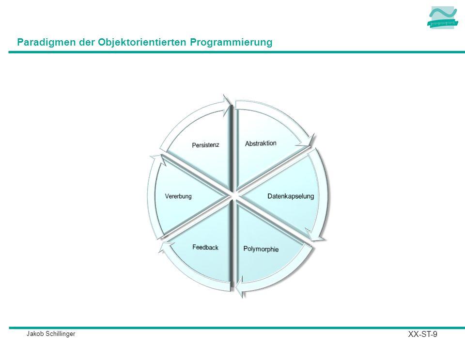 Paradigmen der Objektorientierten Programmierung