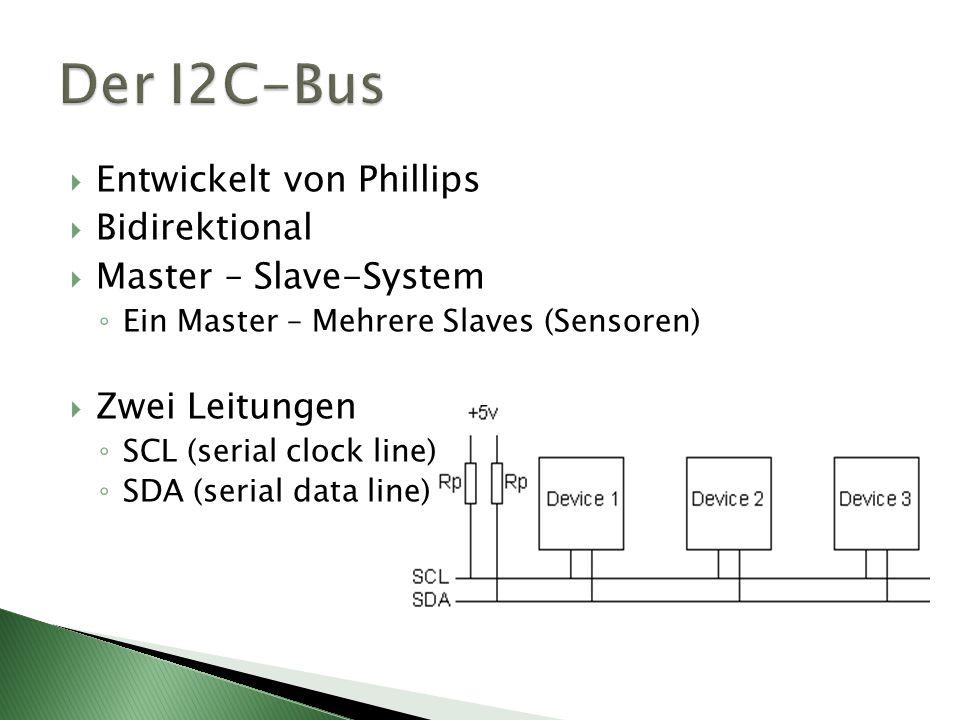 Der I2C-Bus Entwickelt von Phillips Bidirektional