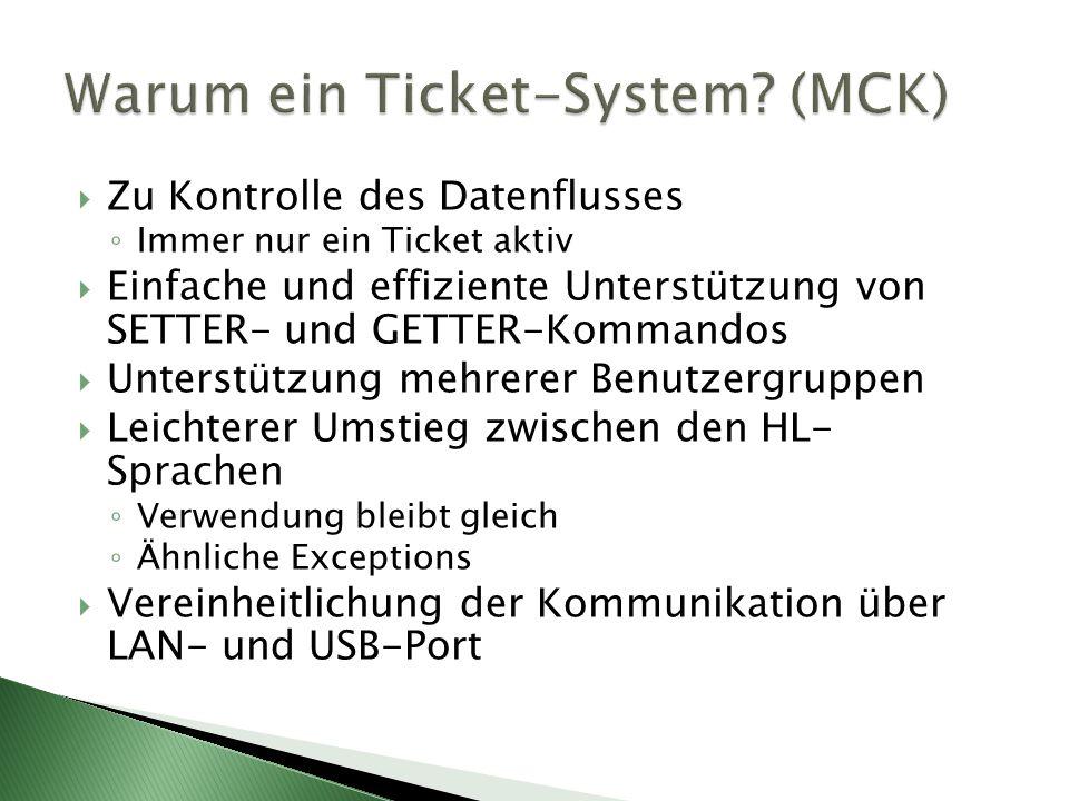 Warum ein Ticket-System (MCK)
