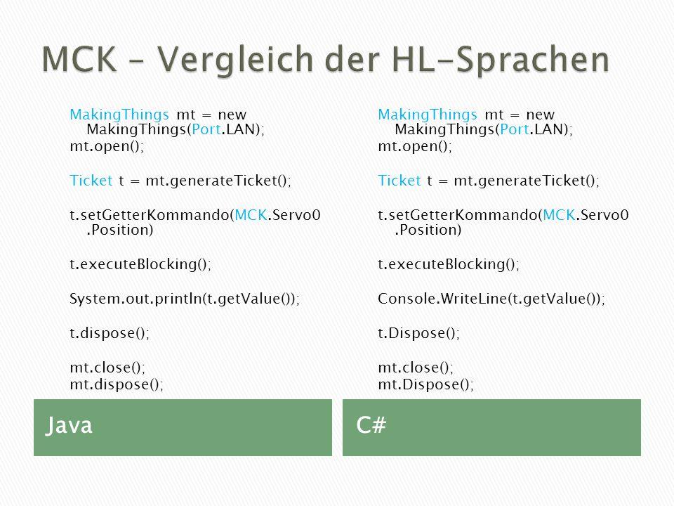MCK – Vergleich der HL-Sprachen