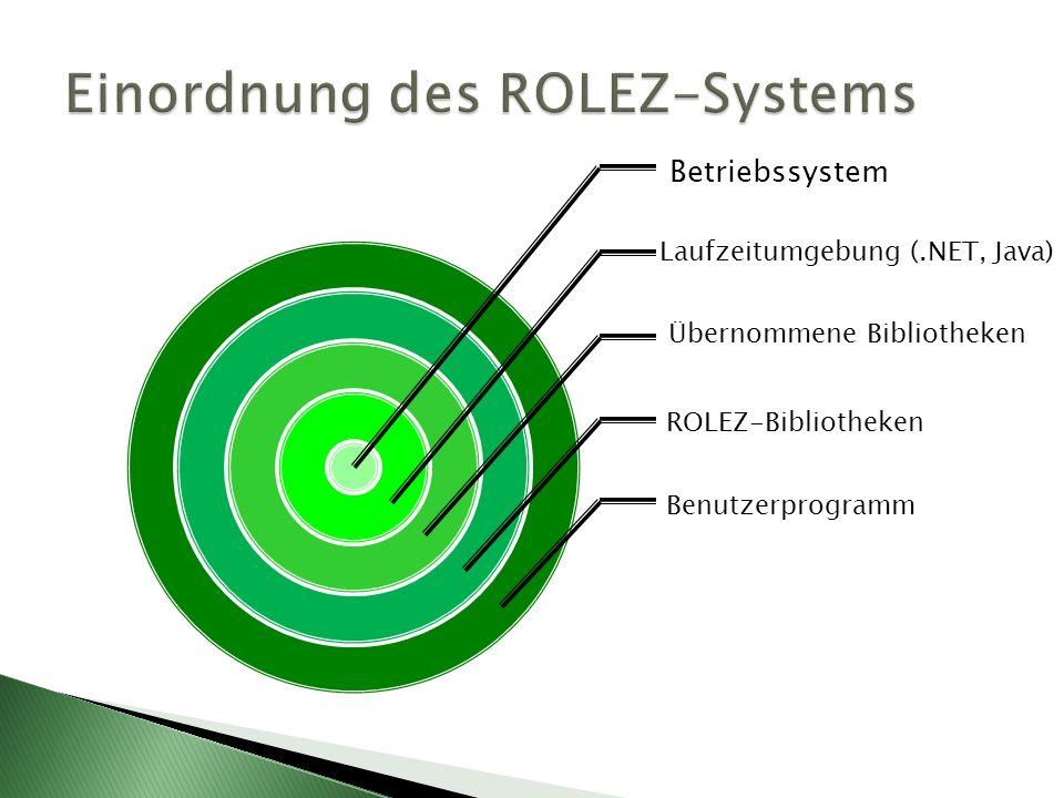 Einordnung des ROLEZ-Systems