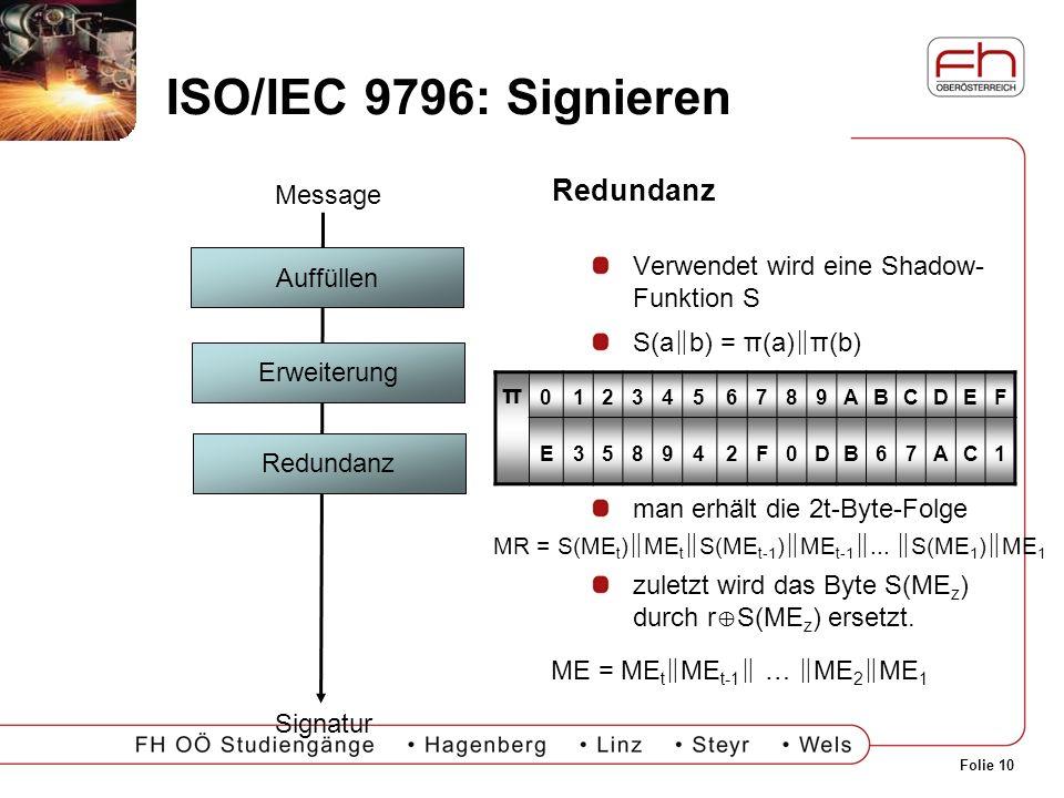 ISO/IEC 9796: Signieren Redundanz π Message