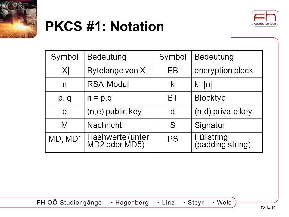 PKCS #1: Notation Symbol Bedeutung |X| Bytelänge von X EB