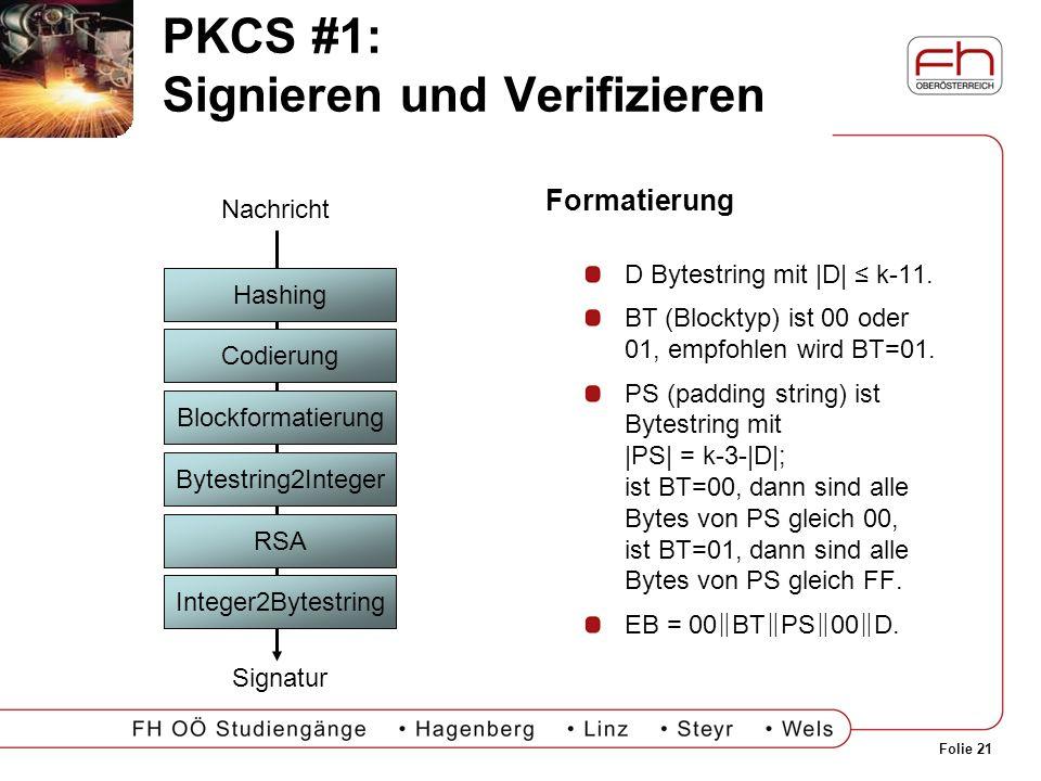 PKCS #1: Signieren und Verifizieren