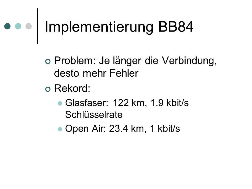 Implementierung BB84 Problem: Je länger die Verbindung, desto mehr Fehler. Rekord: Glasfaser: 122 km, 1.9 kbit/s Schlüsselrate.