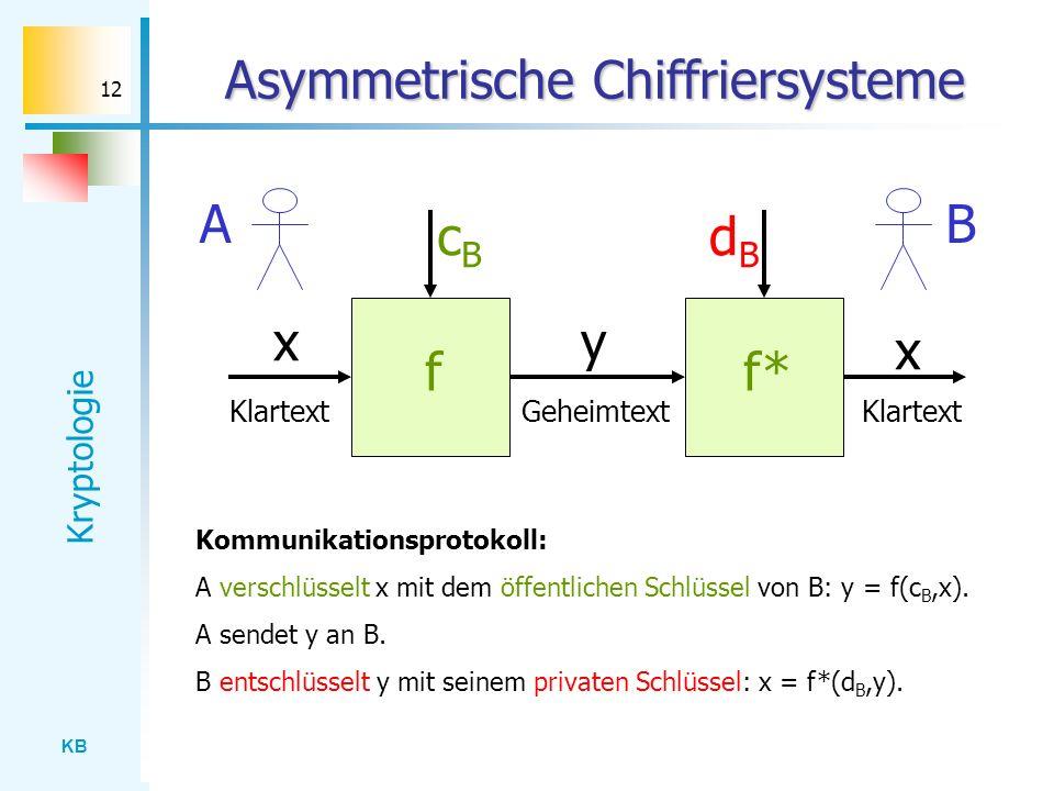 Asymmetrische Chiffriersysteme