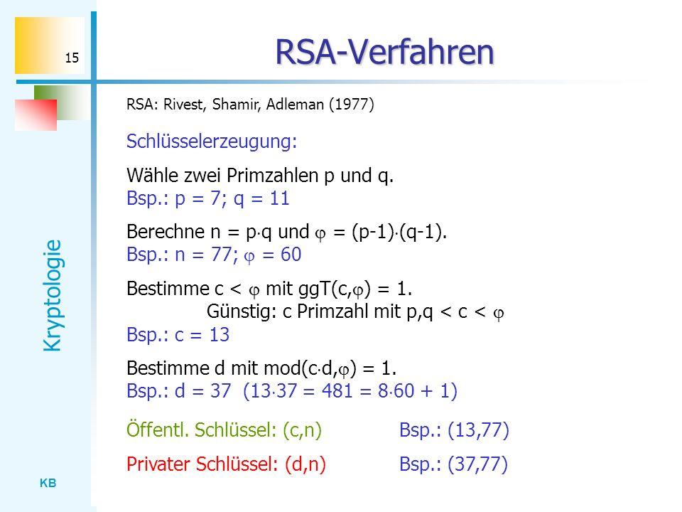 RSA-Verfahren Schlüsselerzeugung: