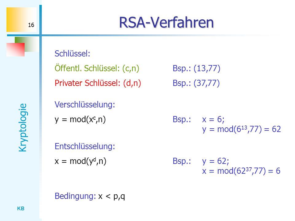 RSA-Verfahren Schlüssel: Öffentl. Schlüssel: (c,n) Bsp.: (13,77)