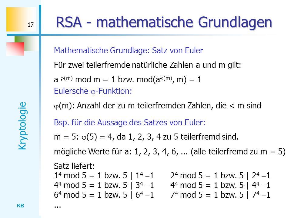 RSA - mathematische Grundlagen
