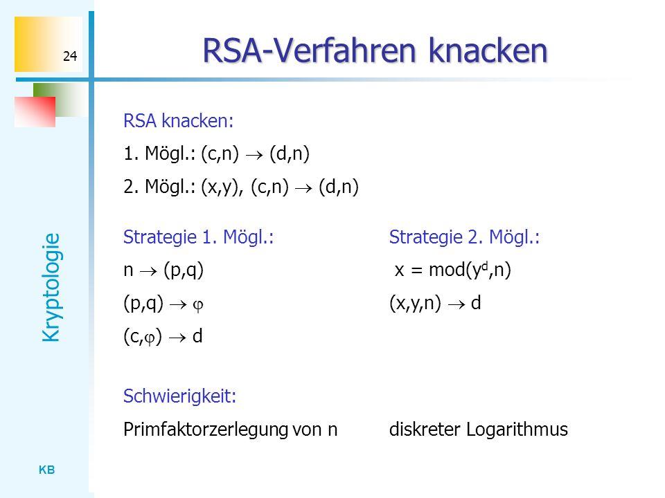 RSA-Verfahren knacken