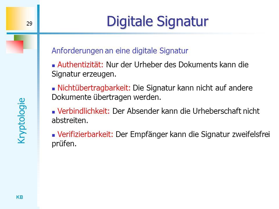 Digitale Signatur Anforderungen an eine digitale Signatur