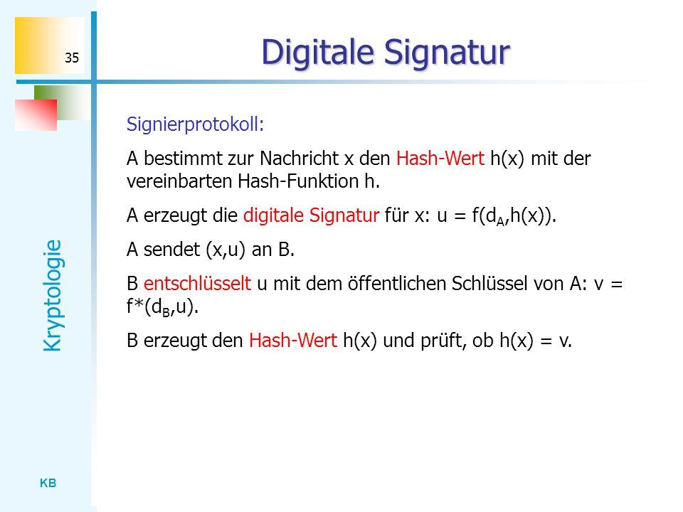Digitale Signatur Signierprotokoll: