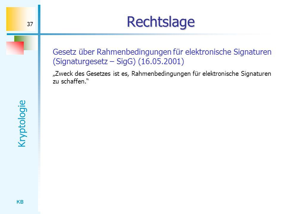 Rechtslage Gesetz über Rahmenbedingungen für elektronische Signaturen (Signaturgesetz – SigG) (16.05.2001)