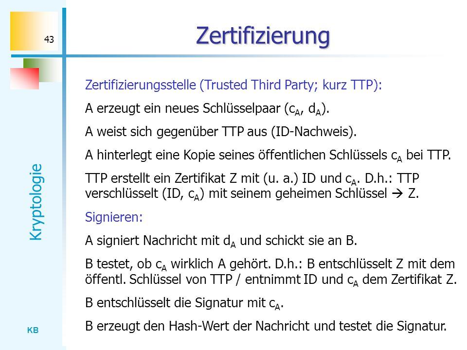 Zertifizierung Zertifizierungsstelle (Trusted Third Party; kurz TTP):