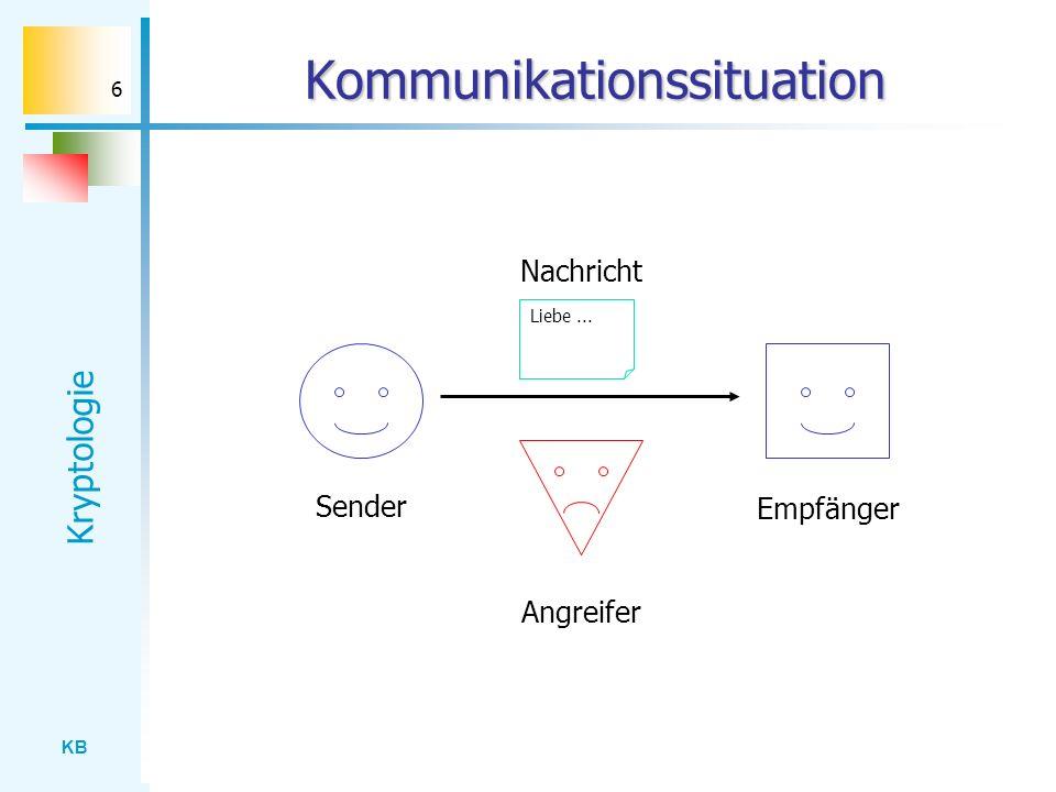 Kommunikationssituation