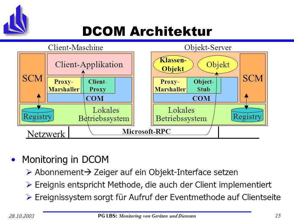 DCOM Architektur SCM SCM Lokales Lokales Netzwerk Monitoring in DCOM