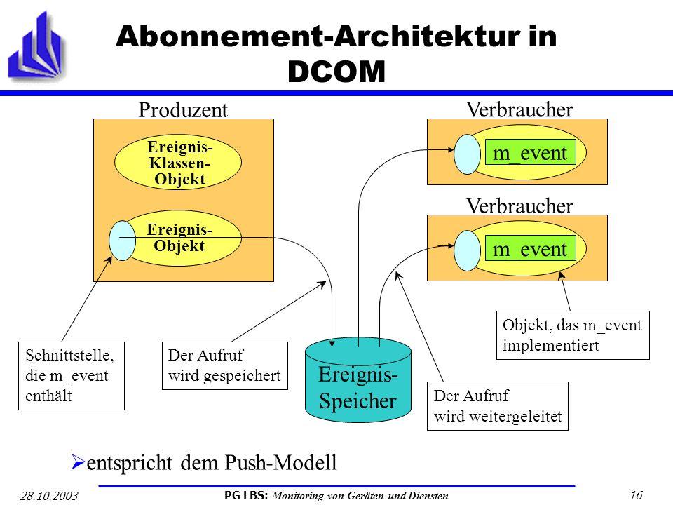 Abonnement-Architektur in DCOM