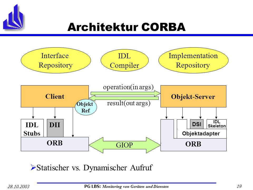 Architektur CORBA Statischer vs. Dynamischer Aufruf Interface