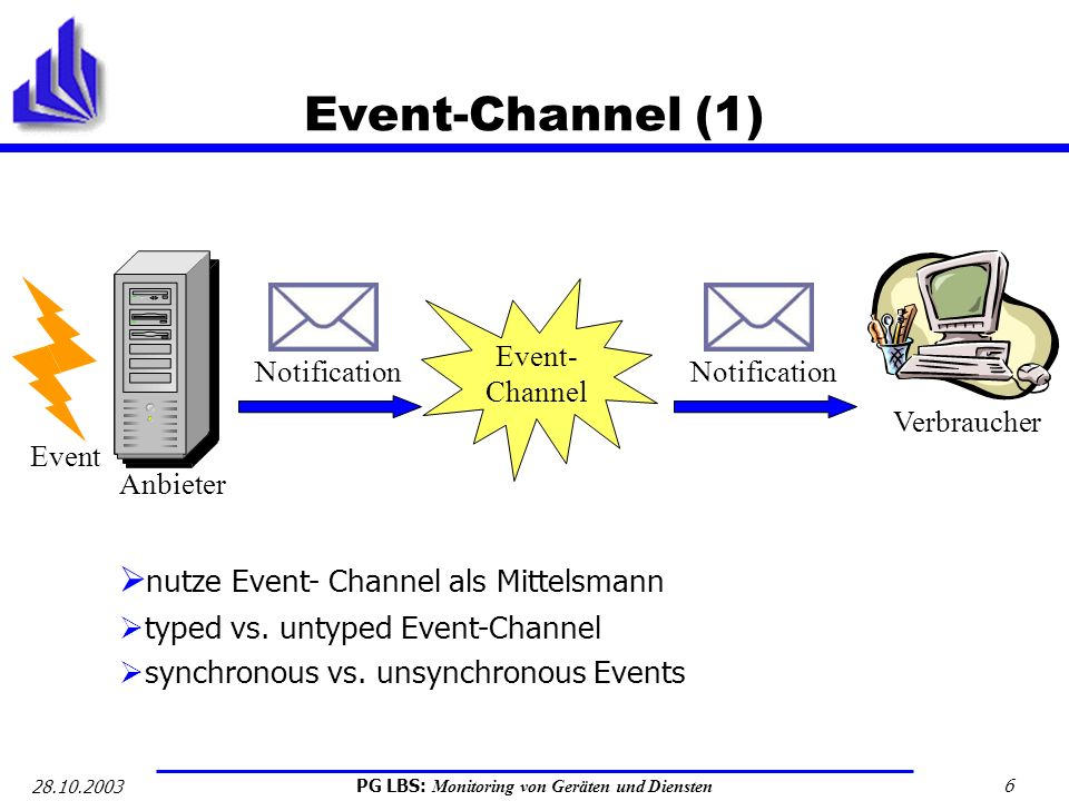 Event-Channel (1) nutze Event- Channel als Mittelsmann