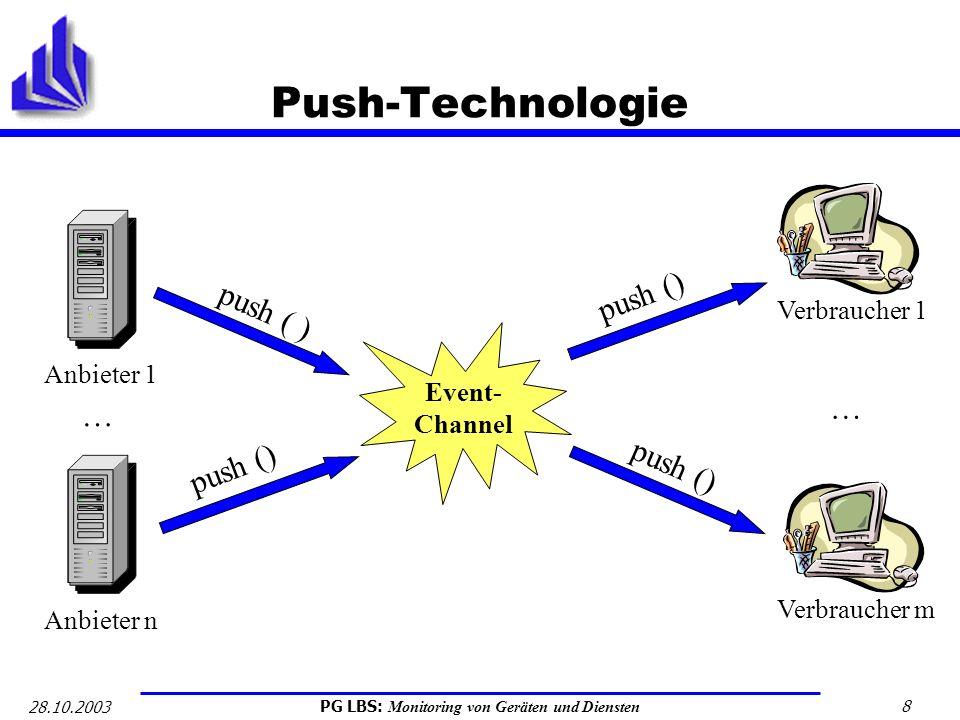 Push-Technologie push () push ( ) … push () Verbraucher 1 Event-