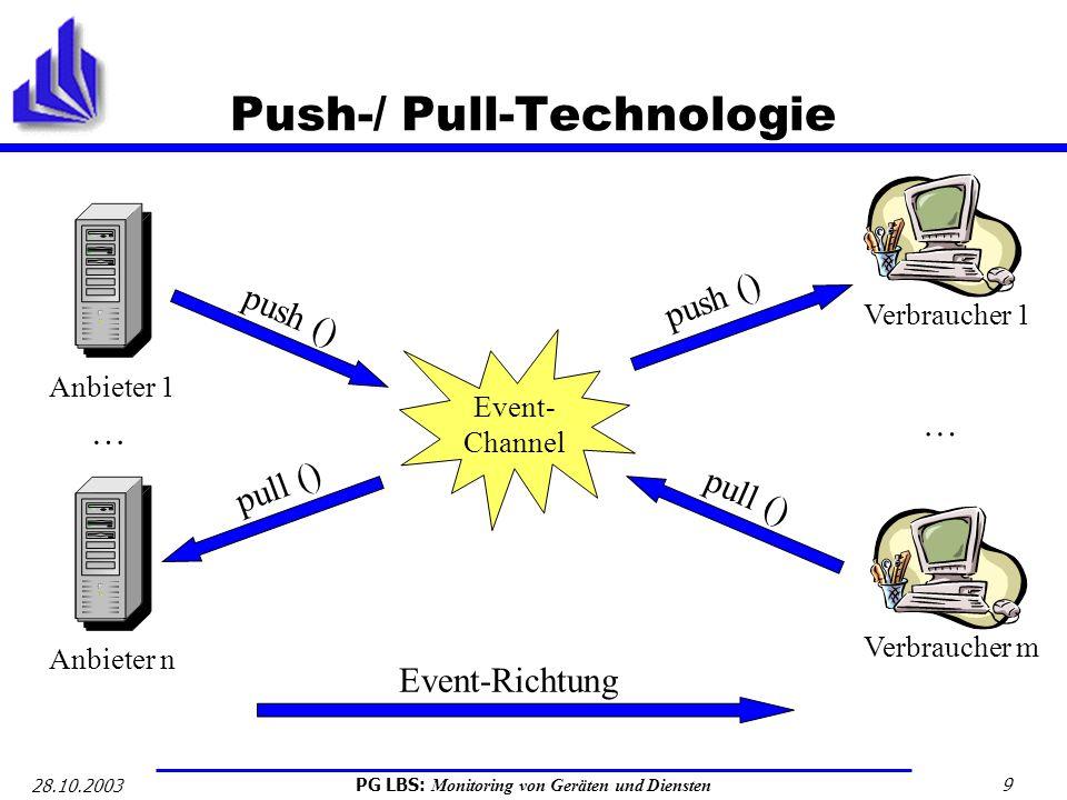 Push-/ Pull-Technologie