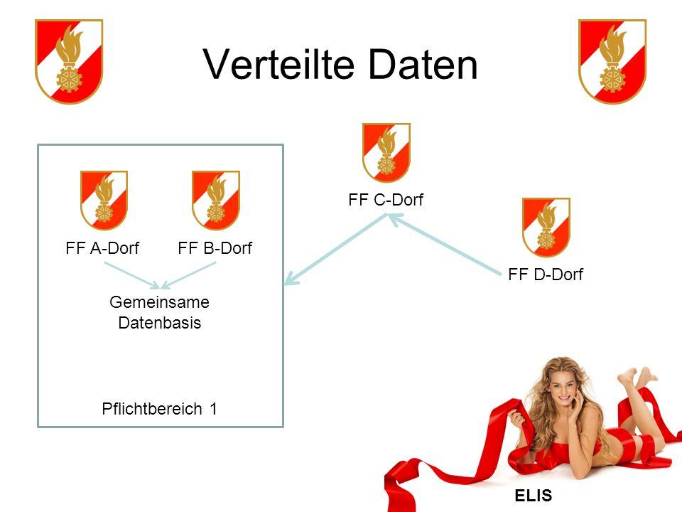 Gemeinsame Datenbasis
