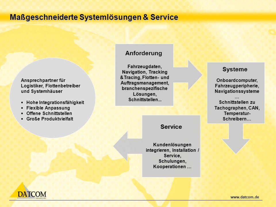 Maßgeschneiderte Systemlösungen & Service