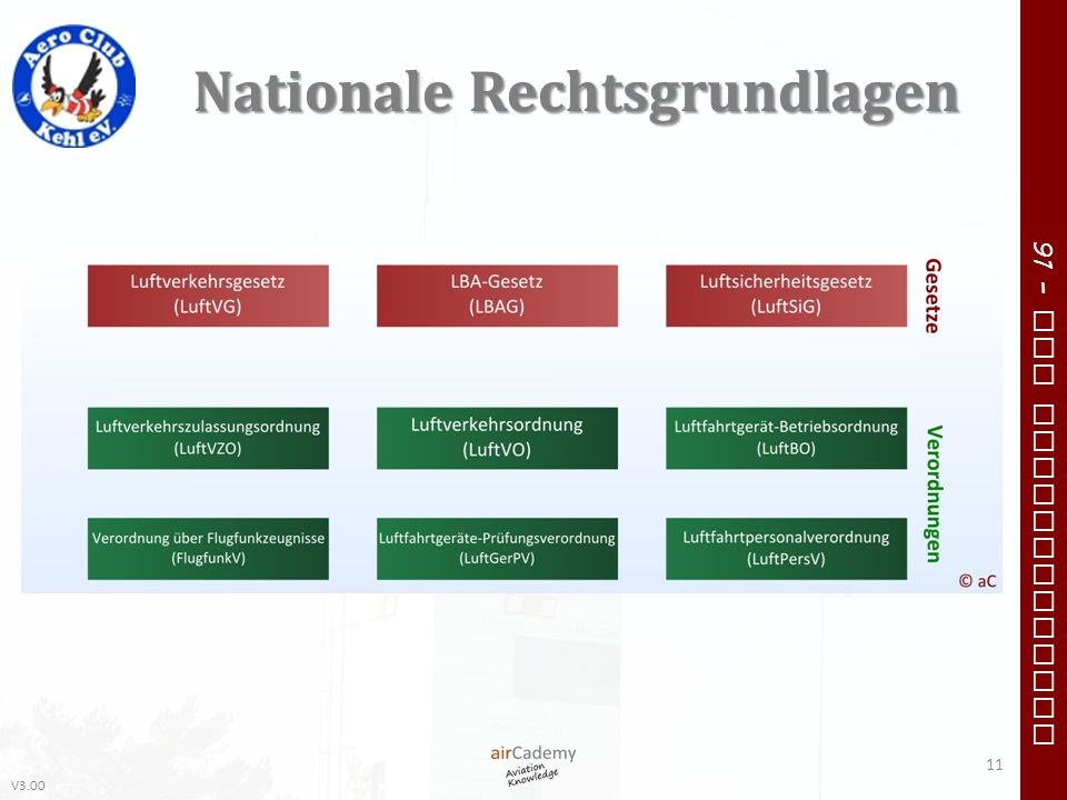 Nationale Rechtsgrundlagen