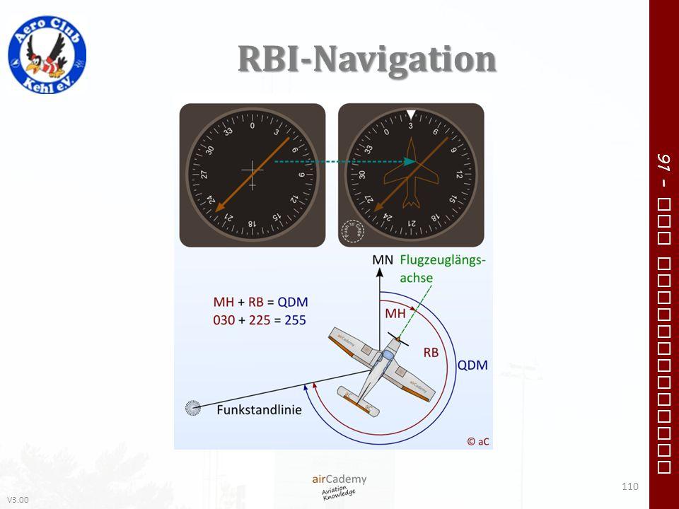 RBI-Navigation