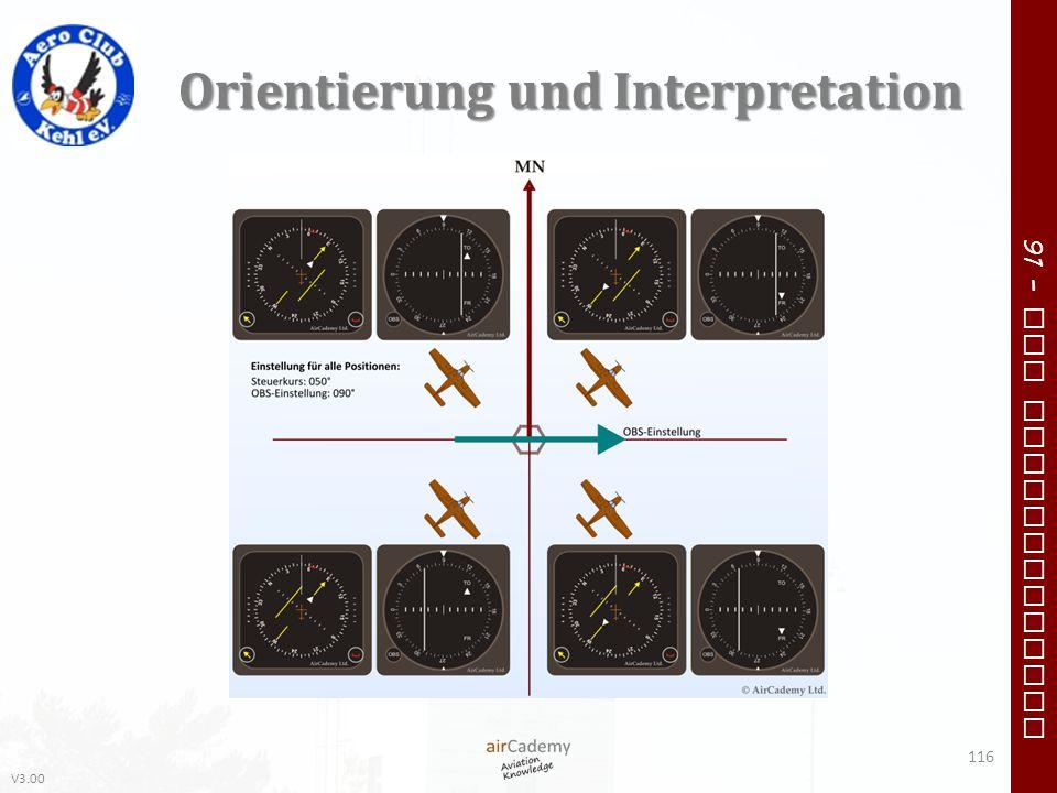 Orientierung und Interpretation
