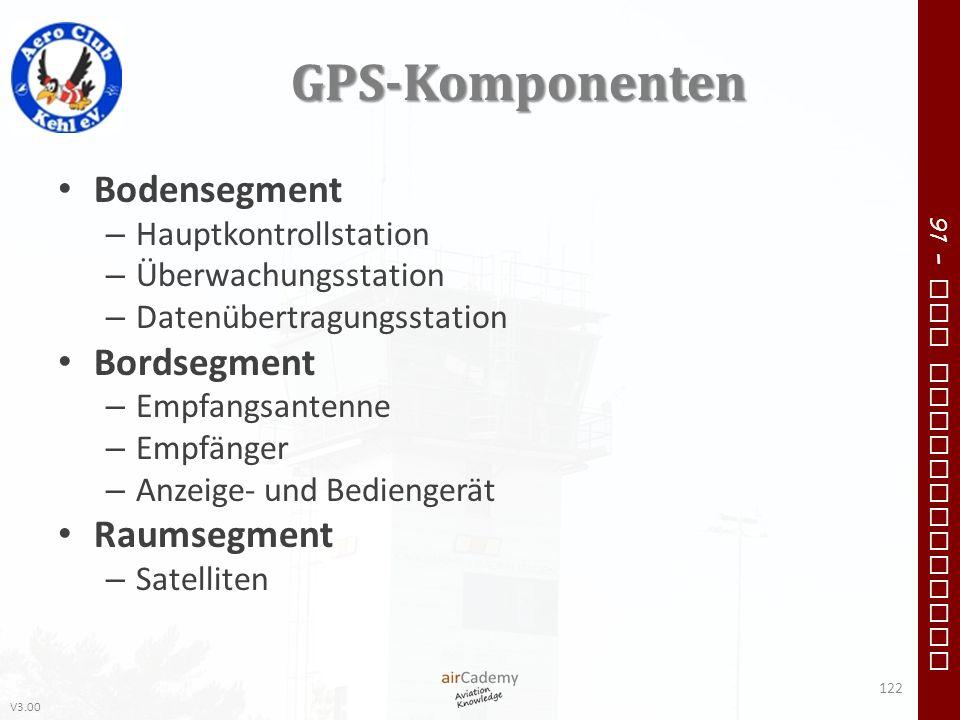 GPS-Komponenten Bodensegment Bordsegment Raumsegment