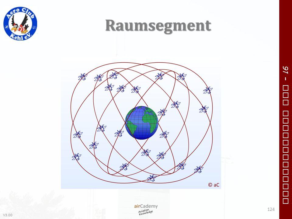 Raumsegment