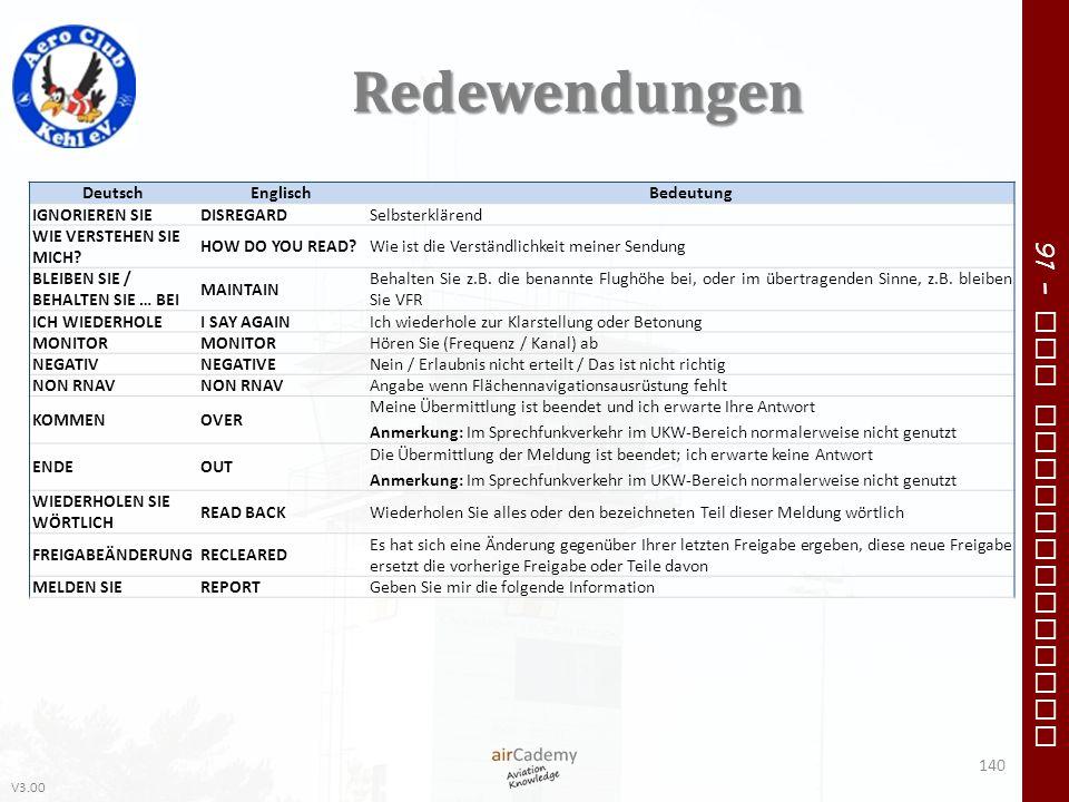 Redewendungen Deutsch Englisch Bedeutung IGNORIEREN SIE DISREGARD