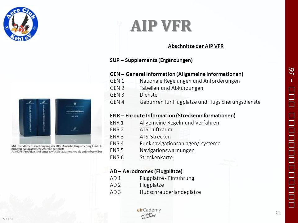 AIP VFR Abschnitte der AIP VFR SUP – Supplements (Ergänzungen)