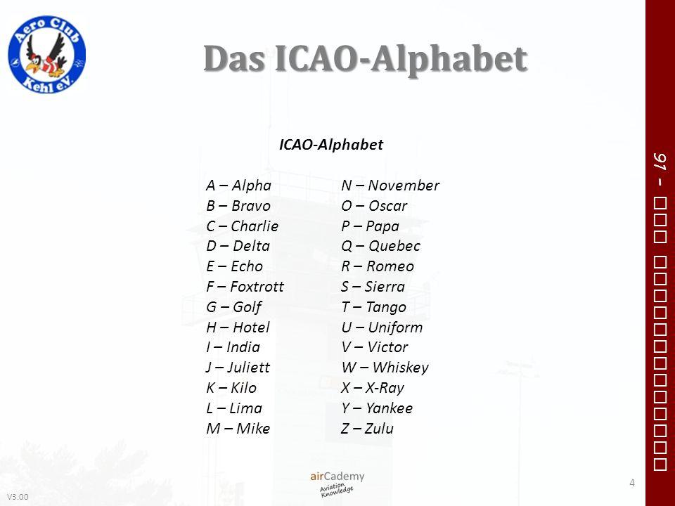 Das ICAO-Alphabet ICAO-Alphabet A – Alpha N – November