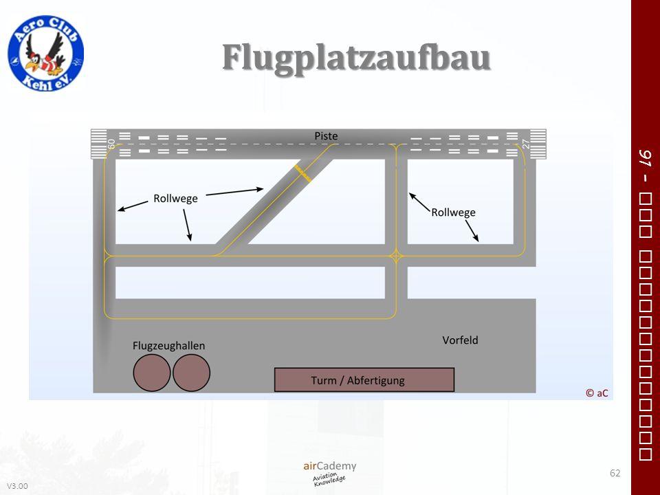 Flugplatzaufbau