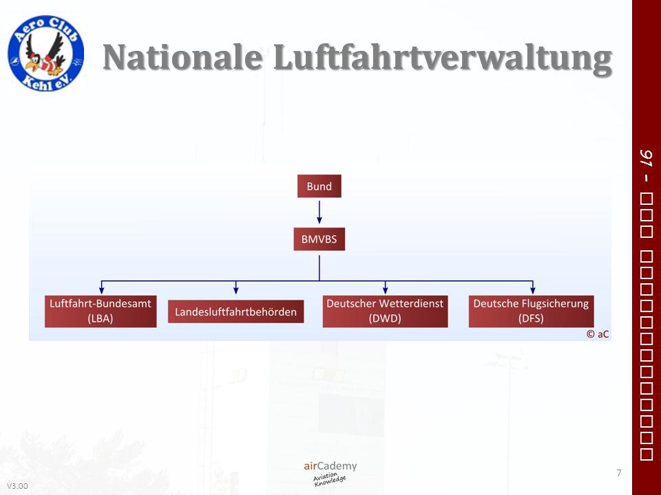 Nationale Luftfahrtverwaltung