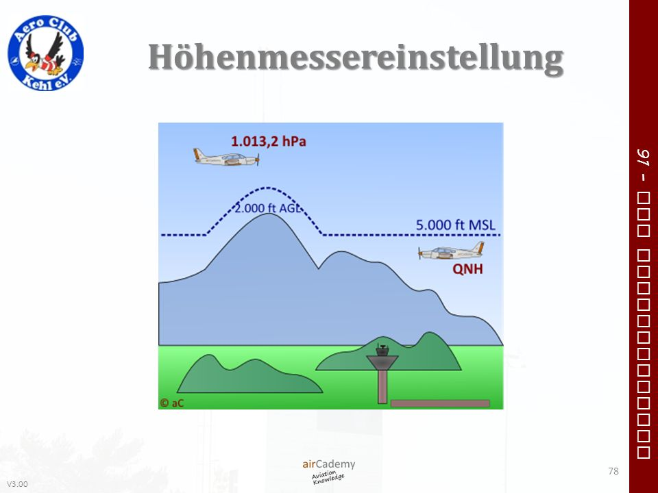 Höhenmessereinstellung
