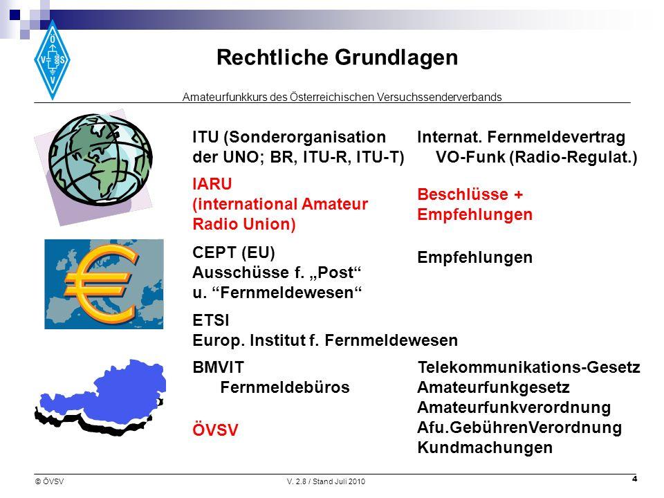 ITU (Sonderorganisation der UNO; BR, ITU-R, ITU-T)