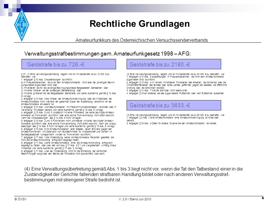 Verwaltungsstrafbestimmungen gem. Amateurfunkgesetz 1998 – AFG: